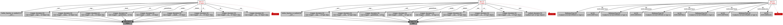 Python Object Graphs — objgraph 3 4 0 documentation
